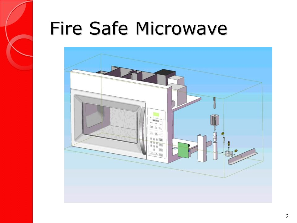 Overview Background Microwave Features Technical Components Business Model Summary 3