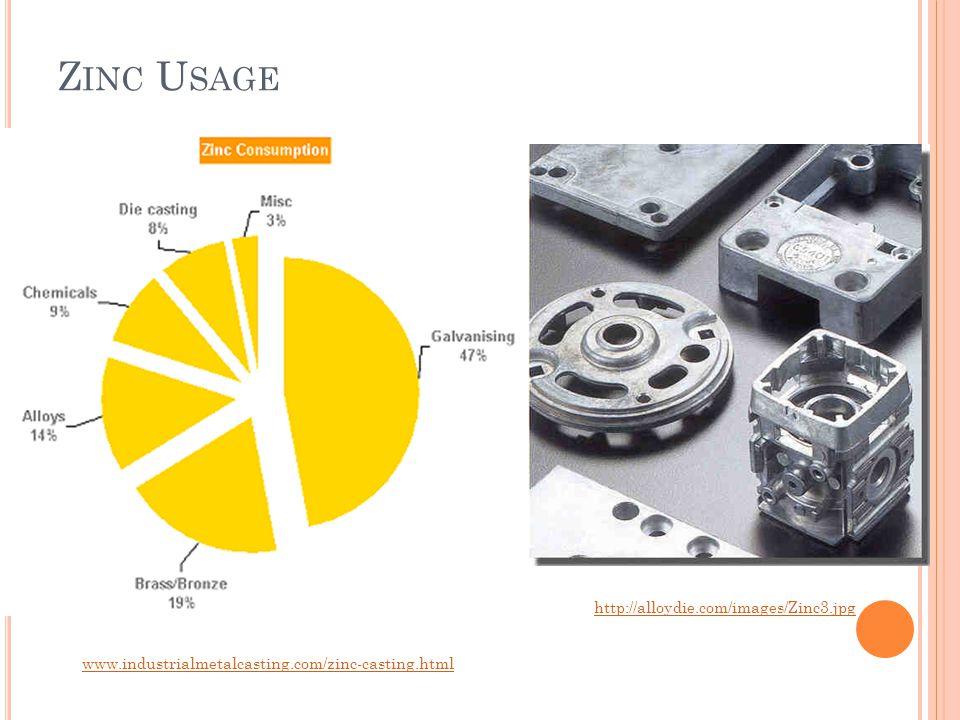 Z INC U SAGE www.industrialmetalcasting.com/zinc-casting.html http://alloydie.com/images/Zinc3.jpg