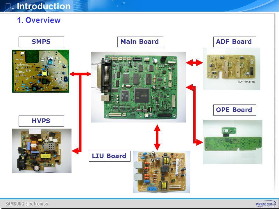 . Introduction Main BoardSMPS 1. Overview HVPS ADF Board OPE Board LIU Board