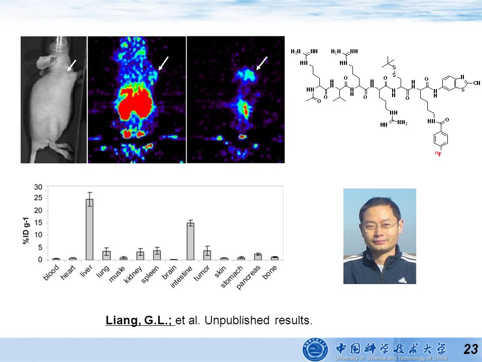 23 Liang, G.L.; et al. Unpublished results.