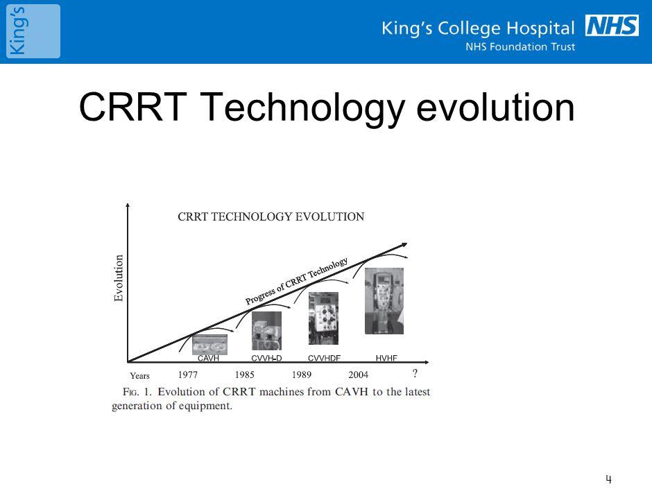 CRRT Technology evolution 4