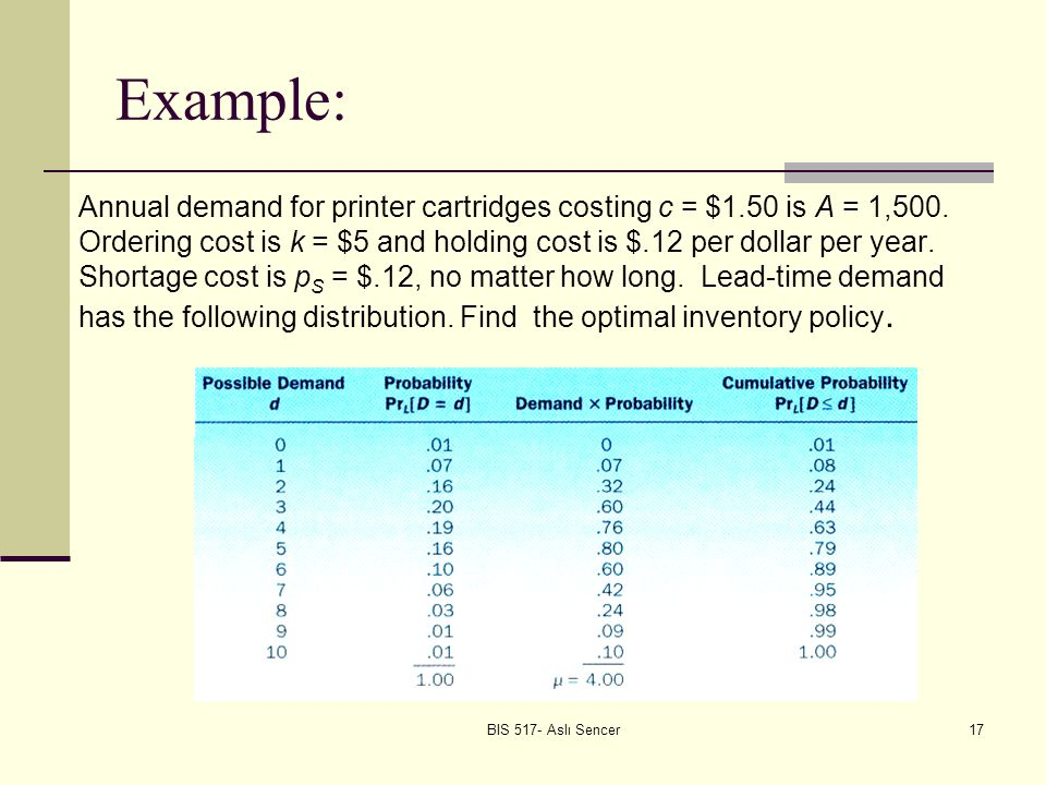 BIS 517- Aslı Sencer17 Example: Annual demand for printer cartridges costing c = $1.50 is A = 1,500.