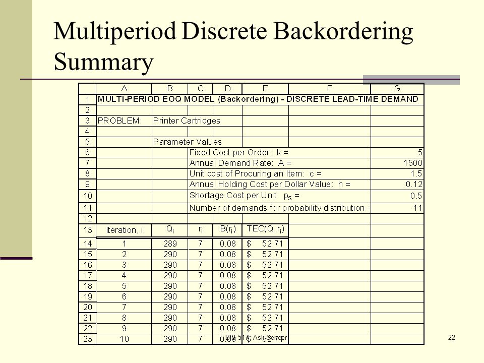 22 Multiperiod Discrete Backordering Summary BIS 517- Aslı Sencer