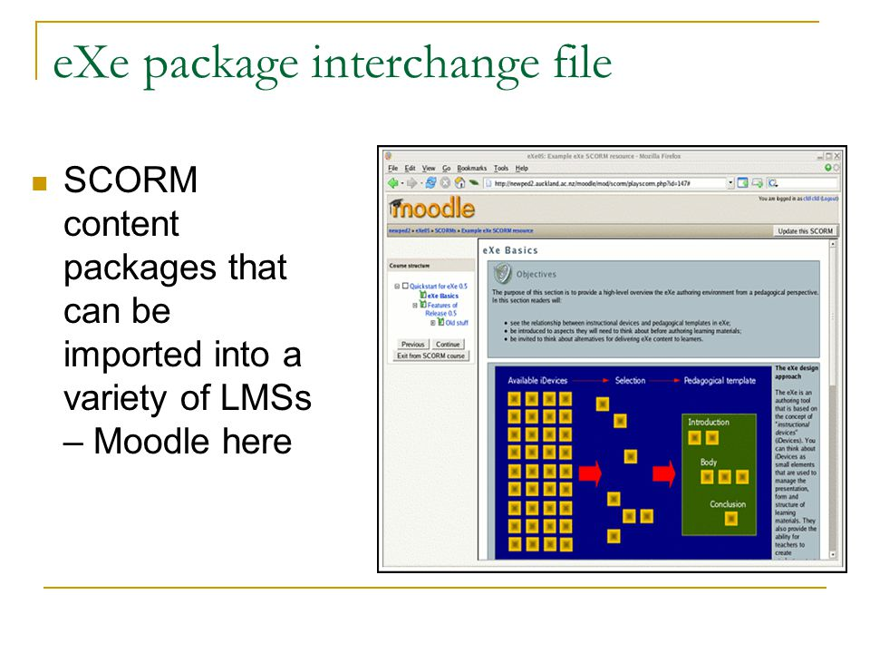 eXe package interchange file SCORM content packages that can be imported into a variety of LMSs – Moodle here