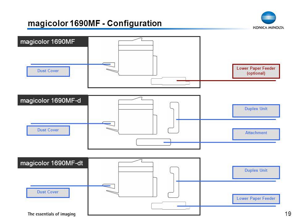 19 magicolor 1690MF - Configuration magicolor 1690MF magicolor 1690MF-d magicolor 1690MF-dt Dust Cover Lower Paper Feeder (optional) Duplex Unit Attac