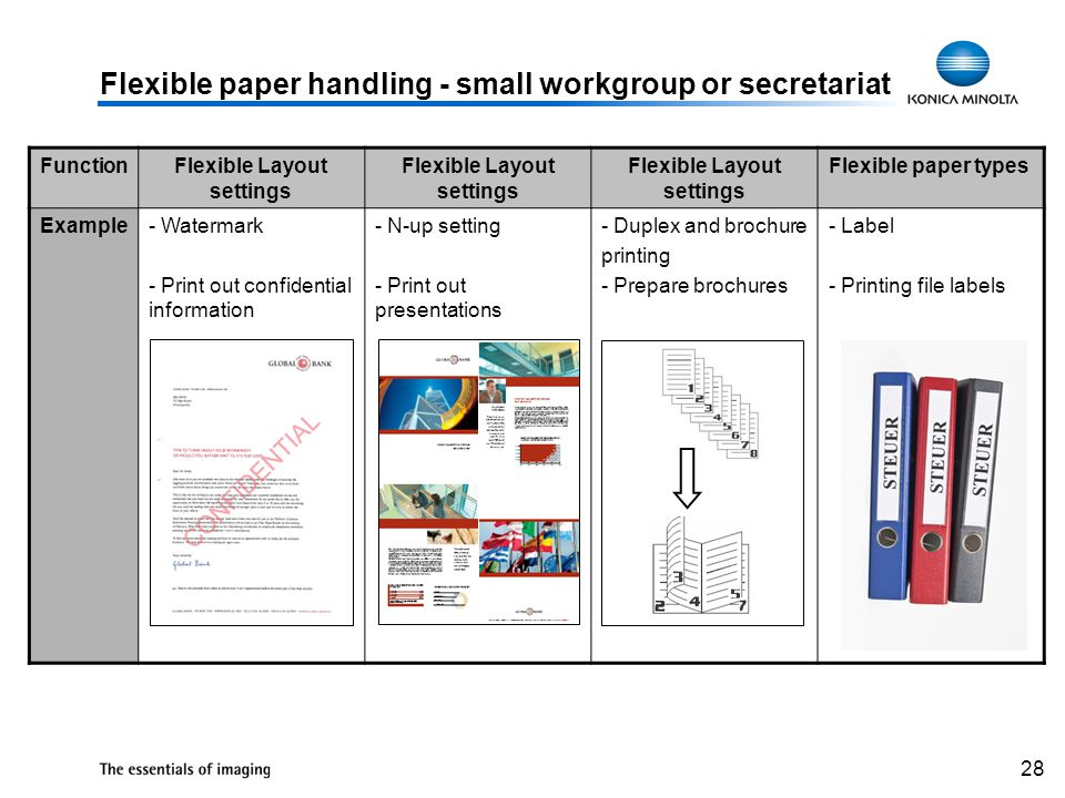 28 Flexible paper handling - small workgroup or secretariat FunctionFlexible Layout settings Flexible paper types Example- Watermark - Print out confidential information - N-up setting - Print out presentations - Duplex and brochure printing - Prepare brochures - Label - Printing file labels