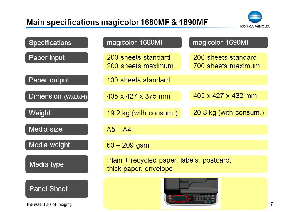 7 Main specifications magicolor 1680MF & 1690MF Paper input 200 sheets standard 200 sheets maximum Weight Paper output 100 sheets standard Dimension (WxDxH) 405 x 427 x 375 mm 19.2 kg (with consum.) Media size A5 – A4 Media weight 60 – 209 gsm Media type Plain + recycled paper, labels, postcard, thick paper, envelope magicolor 1680MF Specifications magicolor 1690MF 200 sheets standard 700 sheets maximum 405 x 427 x 432 mm 20.8 kg (with consum.) Panel Sheet