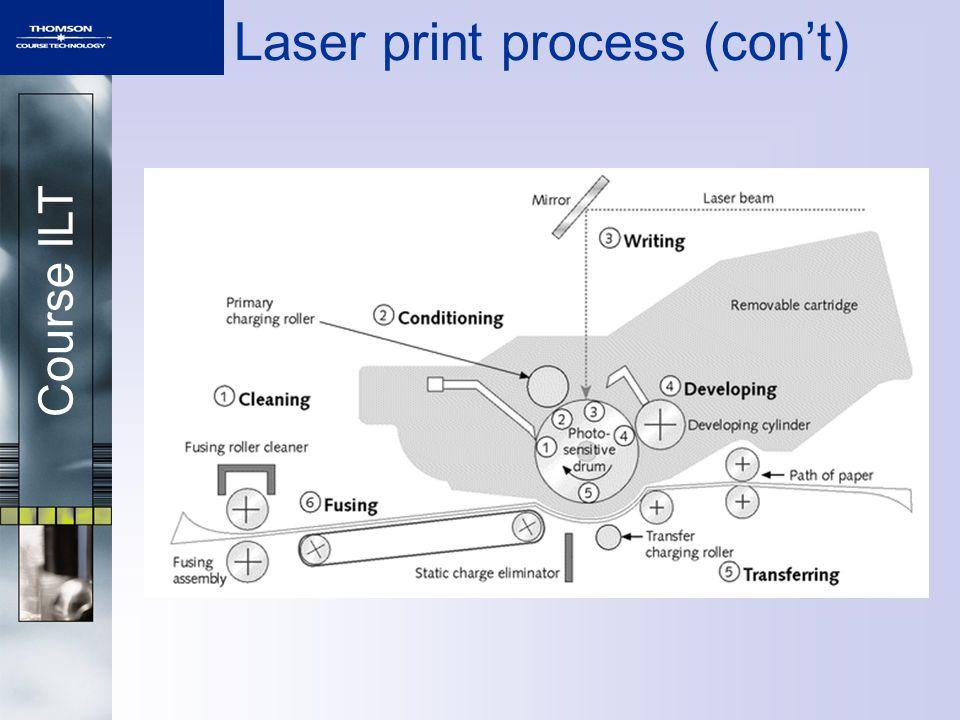 Course ILT Laser print process (cont)