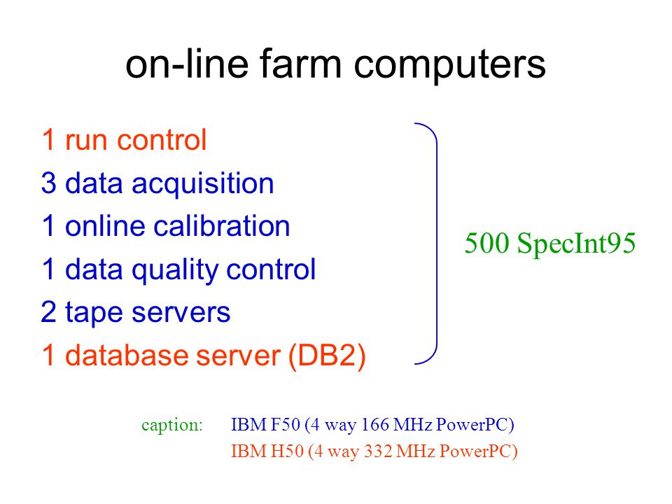 on-line farm computers 1 run control 3 data acquisition 1 online calibration 1 data quality control 2 tape servers 1 database server (DB2) IBM F50 (4 way 166 MHz PowerPC) IBM H50 (4 way 332 MHz PowerPC) 500 SpecInt95 caption: