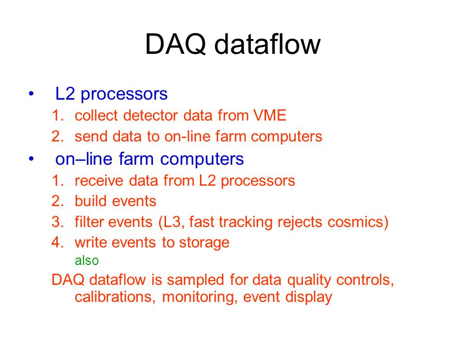 DAQ dataflow L2 processors 1.collect detector data from VME 2.send data to on-line farm computers on–line farm computers 1.receive data from L2 processors 2.build events 3.filter events (L3, fast tracking rejects cosmics) 4.write events to storage also DAQ dataflow is sampled for data quality controls, calibrations, monitoring, event display