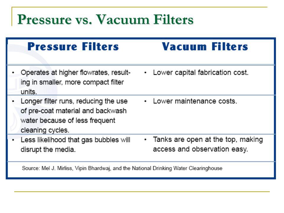 Pressure vs. Vacuum Filters
