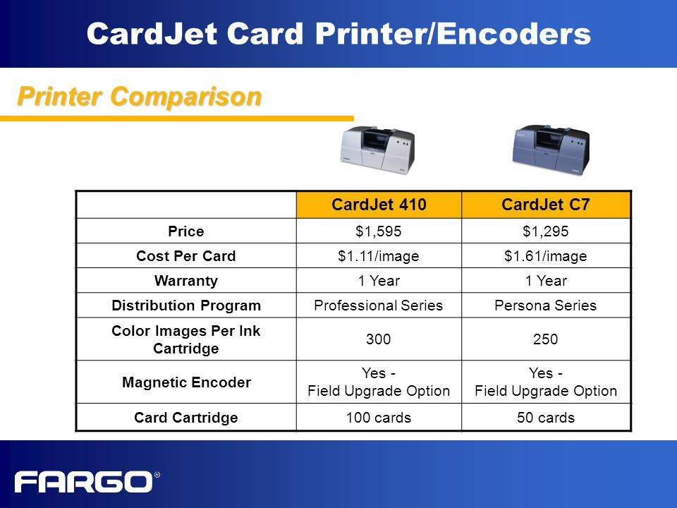 CardJet Card Printer/Encoders Printer Comparison CardJet 410CardJet C7 Price$1,595$1,295 Cost Per Card$1.11/image$1.61/image Warranty1 Year Distribution ProgramProfessional SeriesPersona Series Color Images Per Ink Cartridge Magnetic Encoder Yes - Field Upgrade Option Yes - Field Upgrade Option Card Cartridge100 cards50 cards
