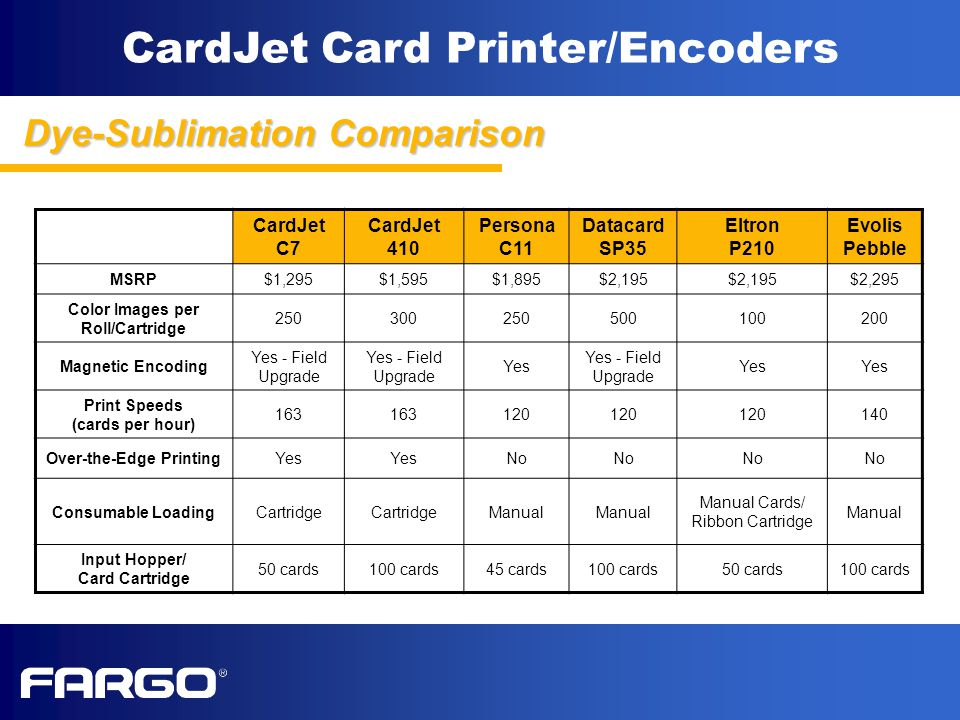 CardJet Card Printer/Encoders Dye-Sublimation Comparison CardJet C7 CardJet 410 Persona C11 Datacard SP35 Eltron P210 Evolis Pebble MSRP$1,295$1,595$1,895$2,195 $2,295 Color Images per Roll/Cartridge Magnetic Encoding Yes - Field Upgrade Yes Yes - Field Upgrade Yes Print Speeds (cards per hour) Over-the-Edge PrintingYes No Consumable LoadingCartridge Manual Manual Cards/ Ribbon Cartridge Manual Input Hopper/ Card Cartridge 50 cards100 cards45 cards100 cards50 cards100 cards