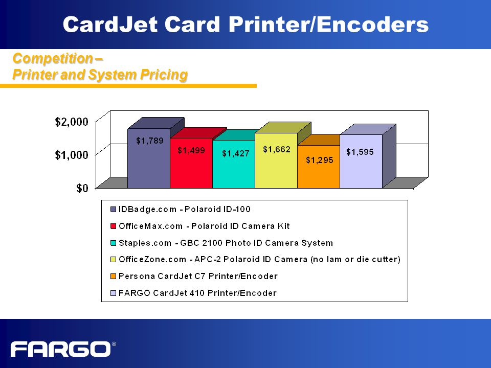 CardJet Card Printer/Encoders Competition – Printer and System Pricing