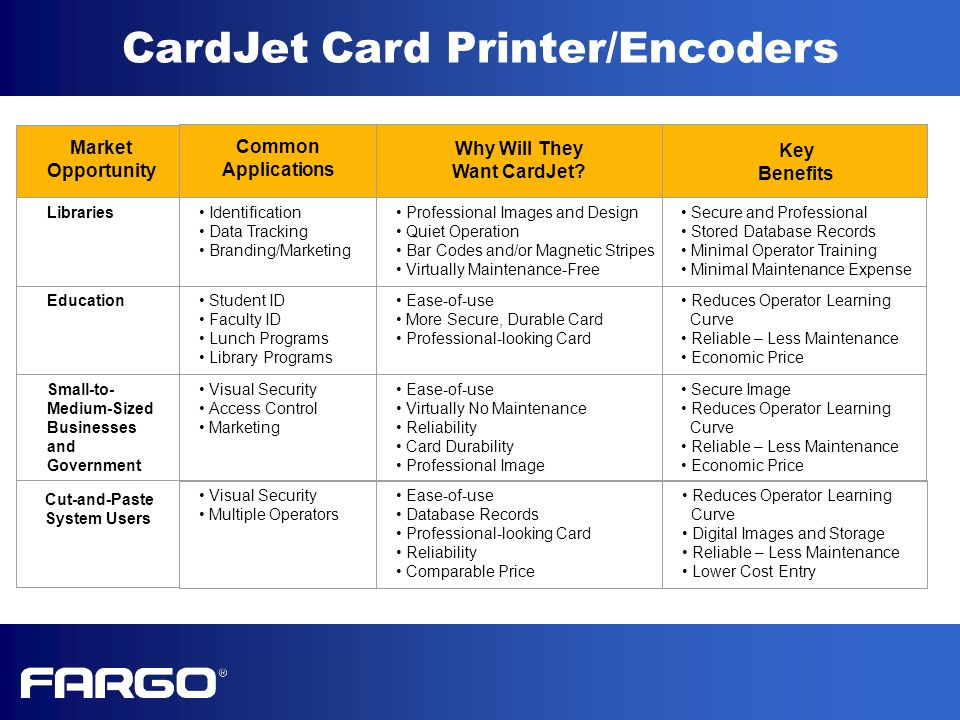 CardJet Card Printer/Encoders Customer Category Major Benefits Why Will They Want CardJet.