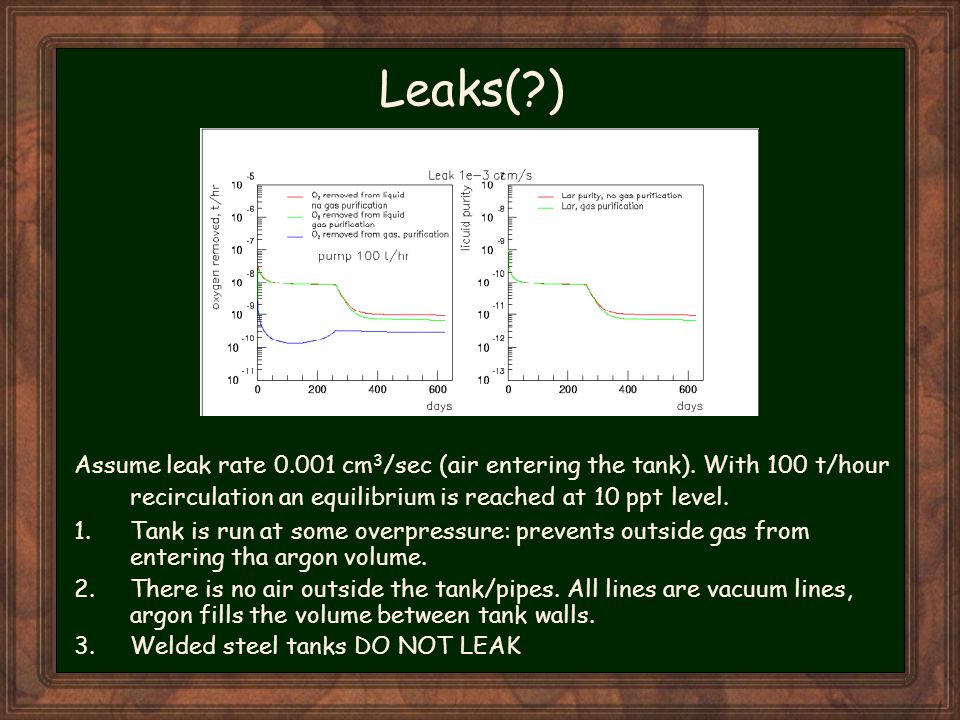 Adam Para Leaks( ) Assume leak rate 0.001 cm 3 /sec (air entering the tank).