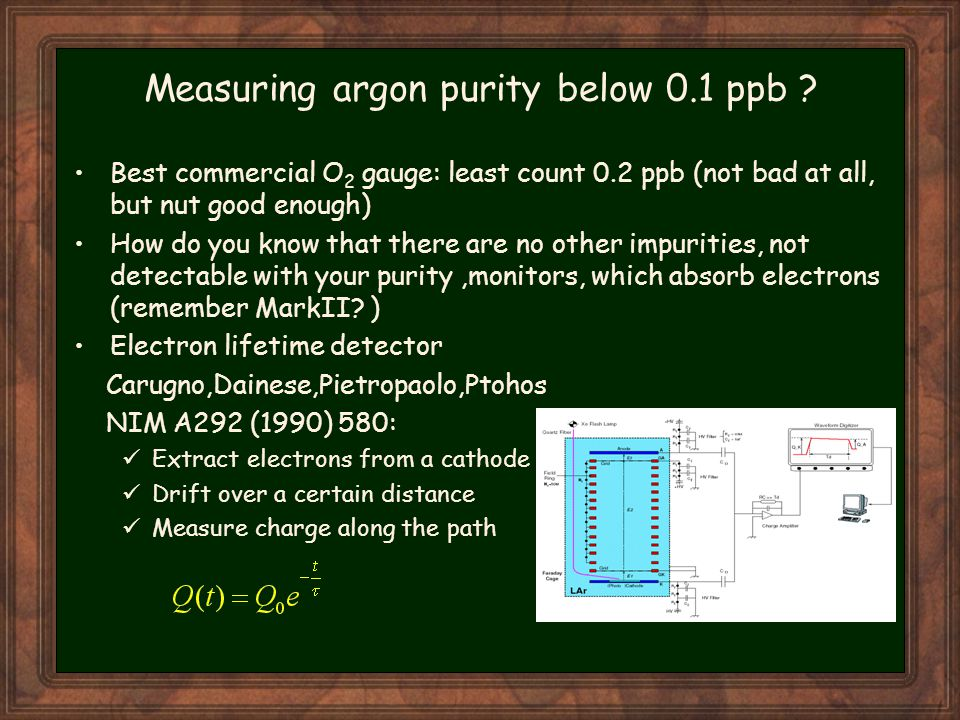 Adam Para Measuring argon purity below 0.1 ppb .