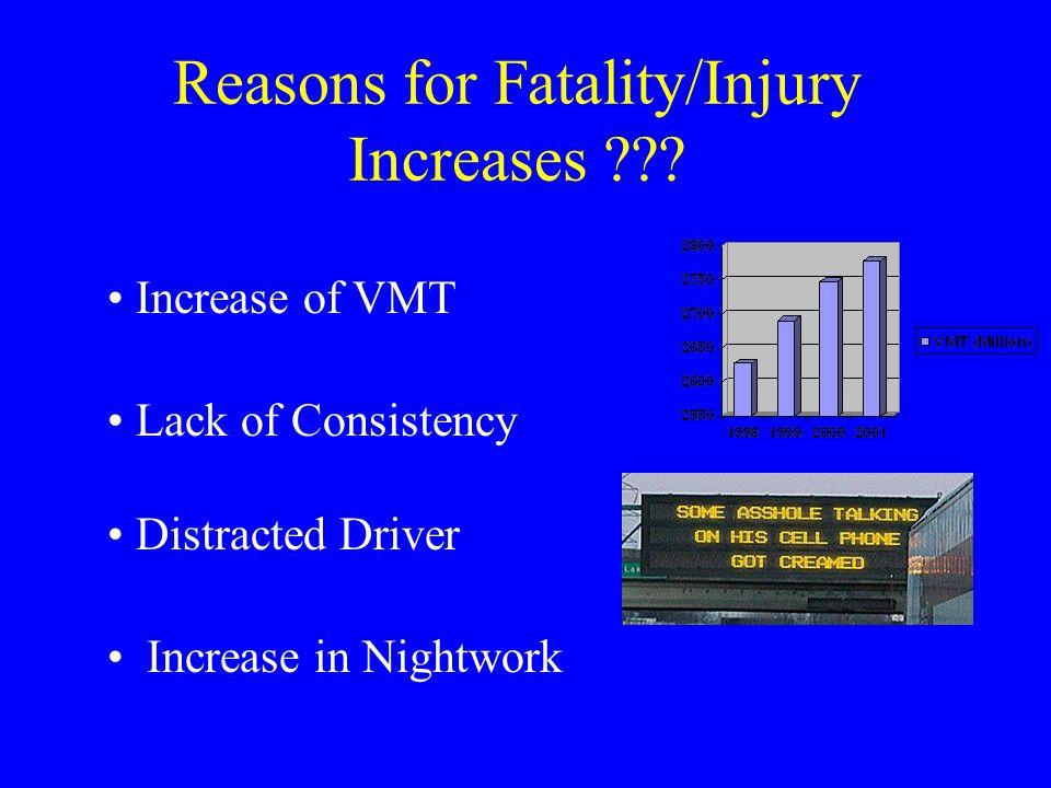 U.S. and California Statistics 1998 – 2001 Work Zones U.S. Fatalities/InjuriesCA Fatalities/Injuries 1998:772/39,0001998:68/1218 1999:872/51,0001999:1