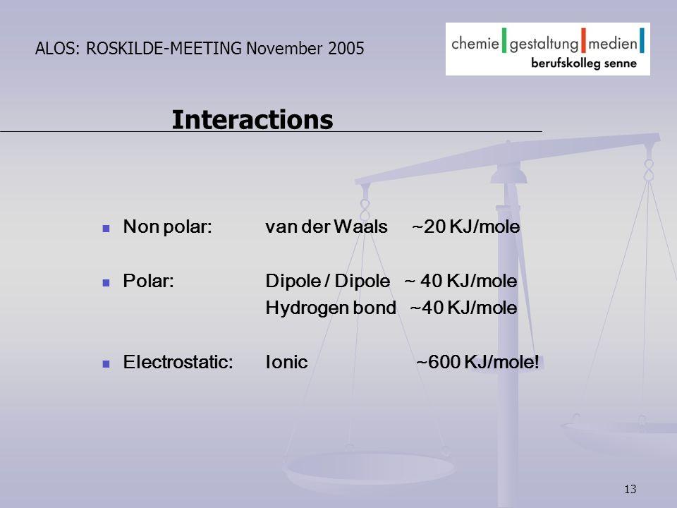 13 ALOS: ROSKILDE-MEETING November 2005 Interactions Non polar: van der Waals ~20 KJ/mole Polar: Dipole / Dipole ~ 40 KJ/mole Hydrogen bond ~40 KJ/mol