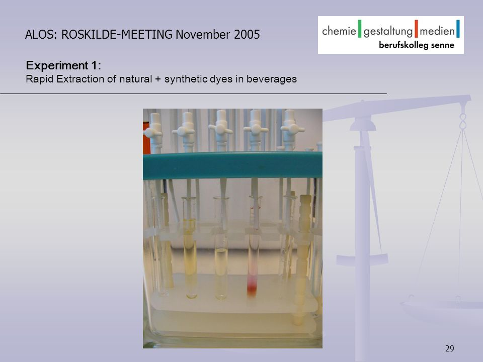 29 ALOS: ROSKILDE-MEETING November 2005 Experiment 1: Rapid Extraction of natural + synthetic dyes in beverages