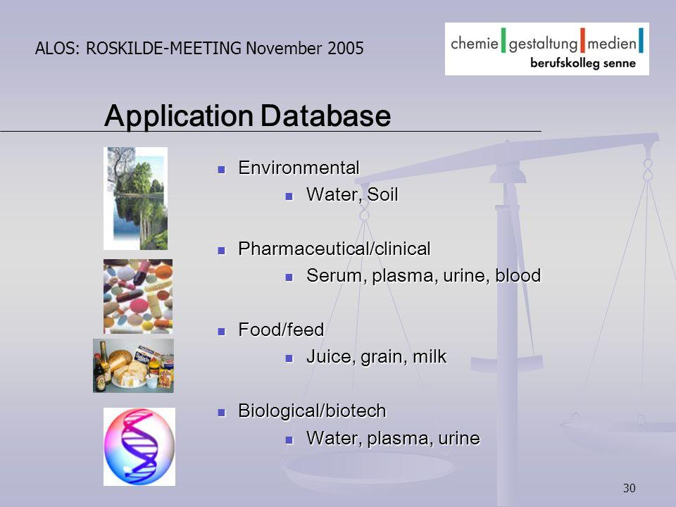 30 ALOS: ROSKILDE-MEETING November 2005 Environmental Environmental Water, Soil Water, Soil Pharmaceutical/clinical Pharmaceutical/clinical Serum, pla