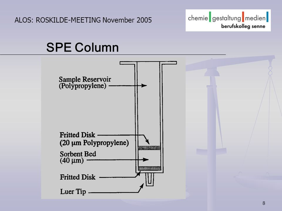 8 ALOS: ROSKILDE-MEETING November 2005 SPE Column
