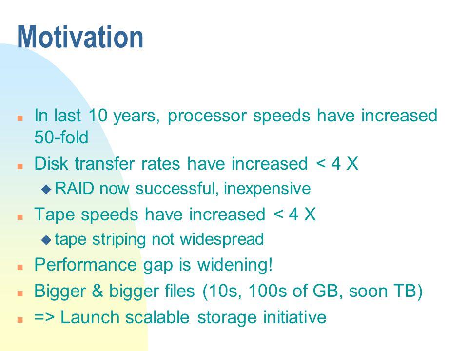 Motivation n In last 10 years, processor speeds have increased 50-fold n Disk transfer rates have increased < 4 X u RAID now successful, inexpensive n Tape speeds have increased < 4 X u tape striping not widespread n Performance gap is widening.