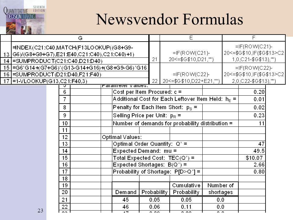 23 Newsvendor Formulas