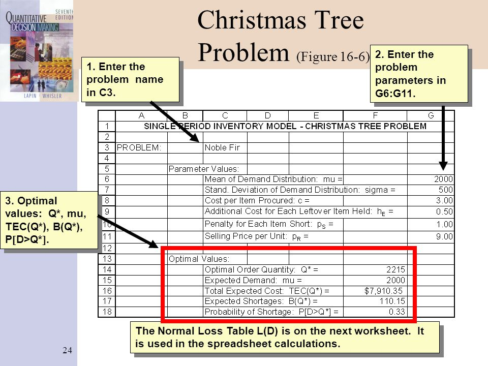 24 Christmas Tree Problem (Figure 16-6) 1. Enter the problem name in C3.