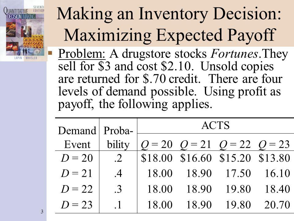 14 Multiperiod Inventory Policies: Discrete Lead-Time Demand Solution Algorithm.