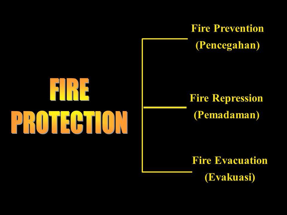 (Pencegahan) Fire Repression (Pemadaman) Fire Evacuation (Evakuasi)
