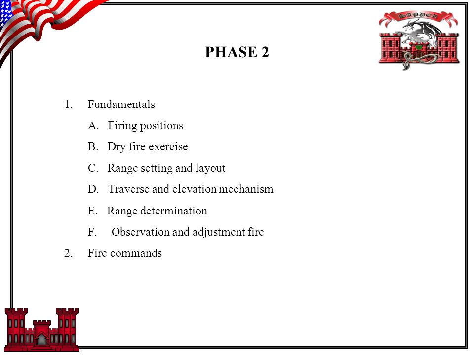 PHASE 2 1.Fundamentals A.Firing positions B. Dry fire exercise C.
