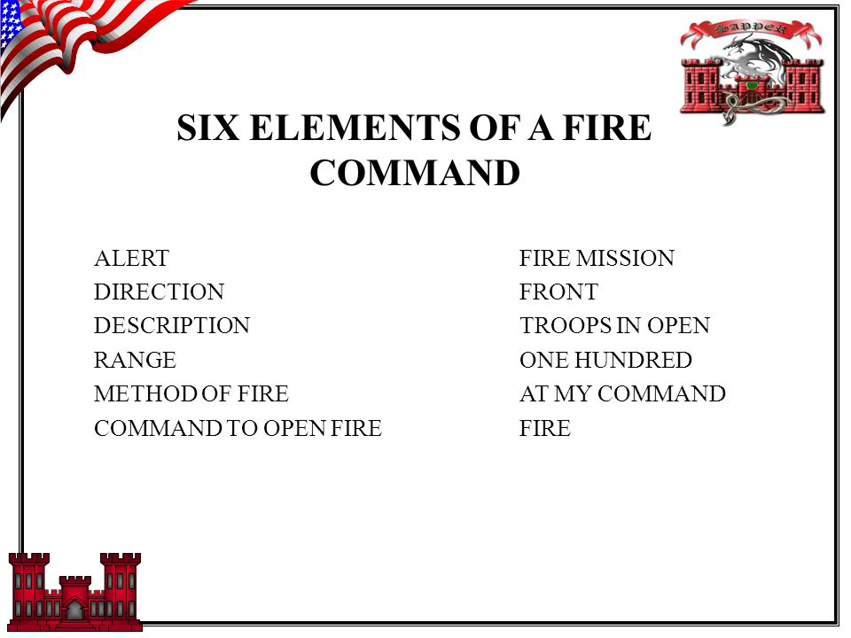 SIX ELEMENTS OF A FIRE COMMAND ALERTFIRE MISSION DIRECTIONFRONT DESCRIPTIONTROOPS IN OPEN RANGEONE HUNDRED METHOD OF FIREAT MY COMMAND COMMAND TO OPEN FIREFIRE