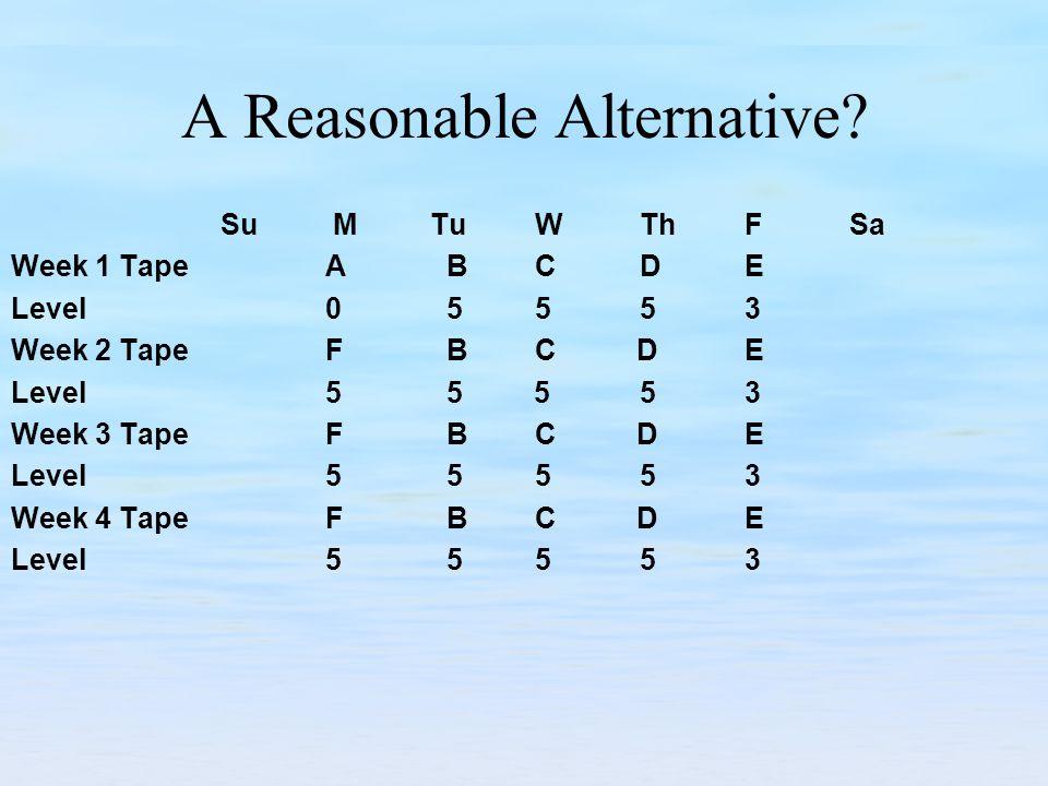 A Reasonable Alternative.