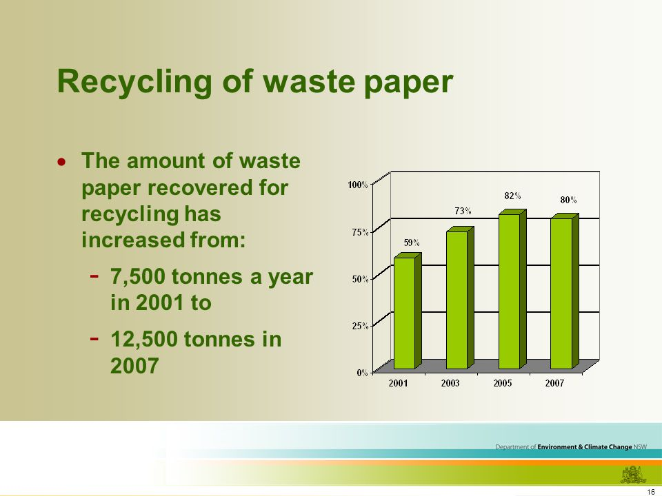 16 Recycling of waste paper The amount of waste paper recovered for recycling has increased from: - 7,500 tonnes a year in 2001 to - 12,500 tonnes in 2007