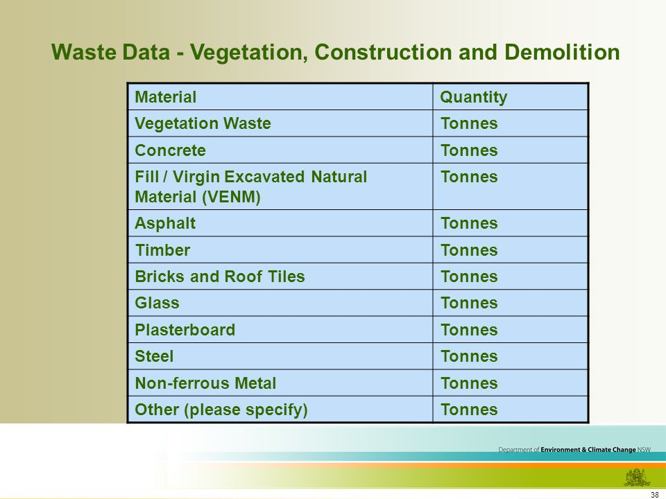 38 MaterialQuantity Vegetation WasteTonnes ConcreteTonnes Fill / Virgin Excavated Natural Material (VENM) Tonnes AsphaltTonnes TimberTonnes Bricks and Roof TilesTonnes GlassTonnes PlasterboardTonnes SteelTonnes Non-ferrous MetalTonnes Other (please specify)Tonnes Waste Data - Vegetation, Construction and Demolition