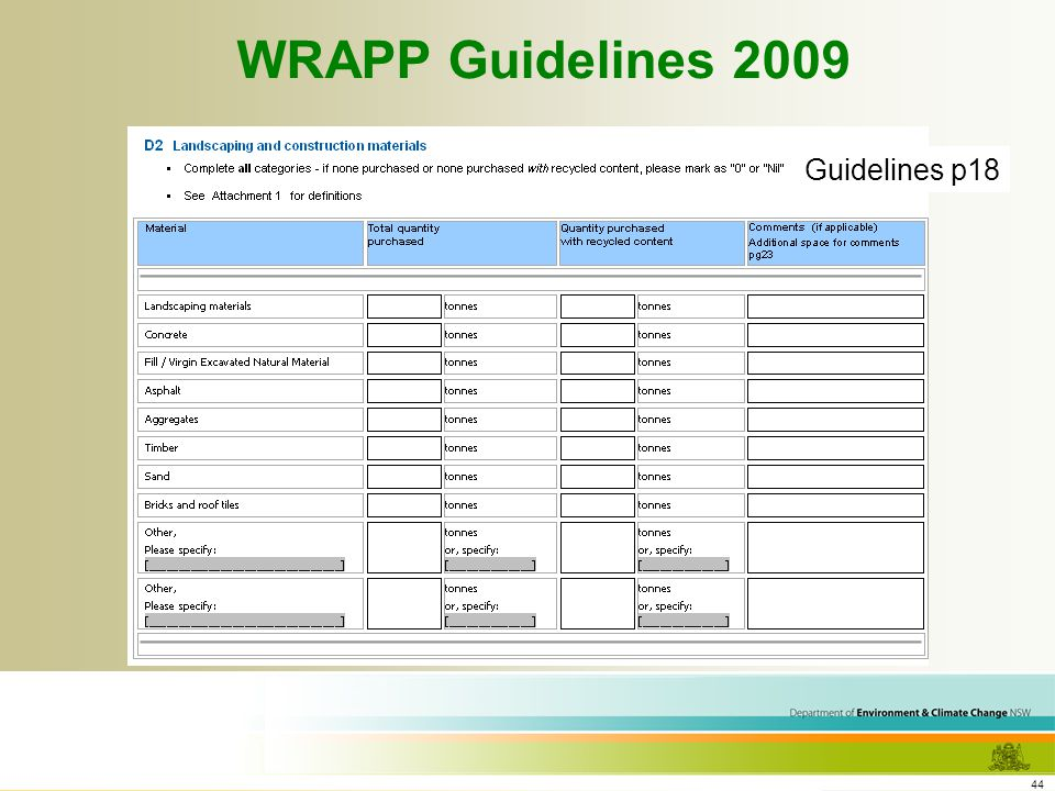 44 WRAPP Guidelines 2009 Guidelines p18