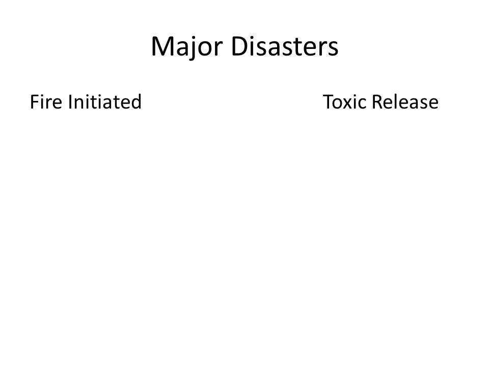 Major Disasters Fire InitiatedToxic Release