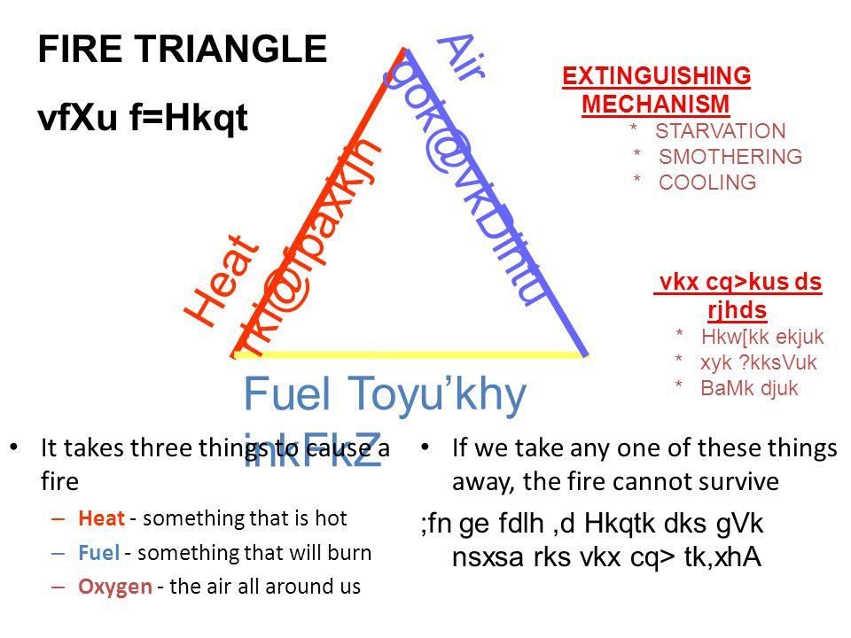 FIRE TRIANGLE vfXu f=Hkqt Heat rki@fpaxkjh Air gok@vkDlhtu Fuel Toyukhy inkFkZ EXTINGUISHING MECHANISM * STARVATION * SMOTHERING * COOLING It takes th