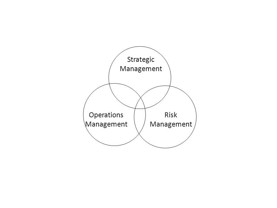 Risk Management Strategic Management Operations Management