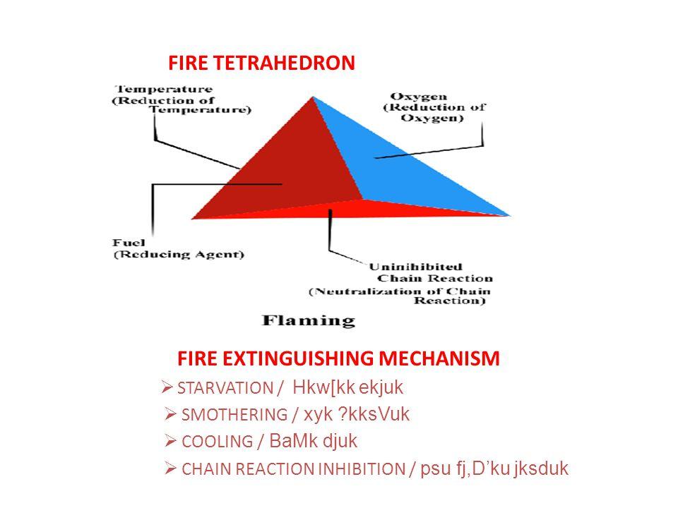 FIRE TETRAHEDRON FIRE EXTINGUISHING MECHANISM STARVATION / Hkw[kk ekjuk SMOTHERING / xyk ?kksVuk COOLING / BaMk djuk CHAIN REACTION INHIBITION / psu f