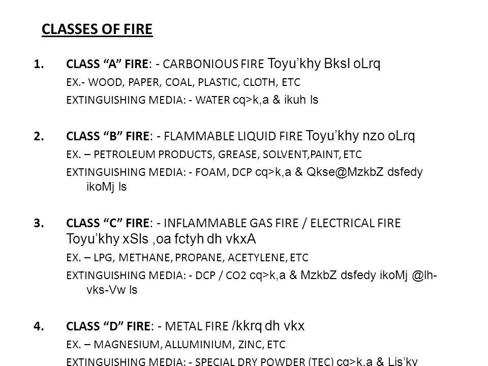 CLASSES OF FIRE 1.CLASS A FIRE: - CARBONIOUS FIRE Toyukhy Bksl oLrq EX.- WOOD, PAPER, COAL, PLASTIC, CLOTH, ETC EXTINGUISHING MEDIA: - WATER cq>k,a &