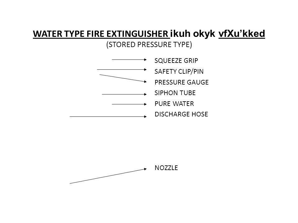 WATER TYPE FIRE EXTINGUISHER ikuh okyk vfXukked (STORED PRESSURE TYPE) SQUEEZE GRIP SAFETY CLIP/PIN PRESSURE GAUGE SIPHON TUBE PURE WATER DISCHARGE HOSE NOZZLE