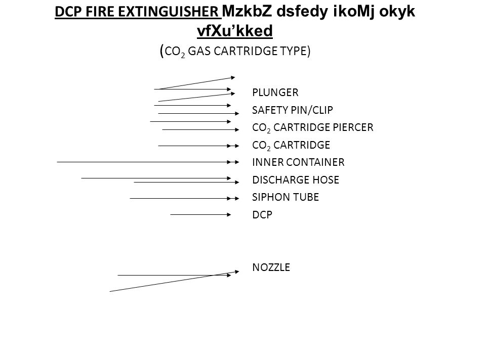 DCP FIRE EXTINGUISHER MzkbZ dsfedy ikoMj okyk vfXukked ( CO 2 GAS CARTRIDGE TYPE) PLUNGER SAFETY PIN/CLIP CO 2 CARTRIDGE PIERCER CO 2 CARTRIDGE INNER CONTAINER DISCHARGE HOSE SIPHON TUBE DCP NOZZLE