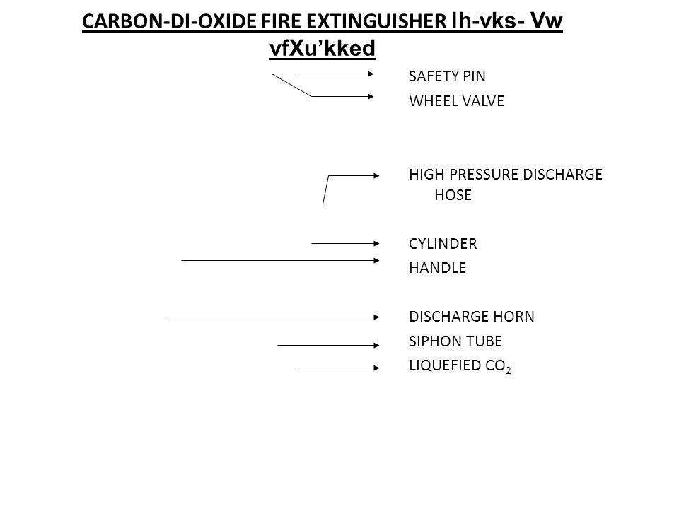CARBON-DI-OXIDE FIRE EXTINGUISHER lh-vks- Vw vfXukked SAFETY PIN WHEEL VALVE HIGH PRESSURE DISCHARGE HOSE CYLINDER HANDLE DISCHARGE HORN SIPHON TUBE L