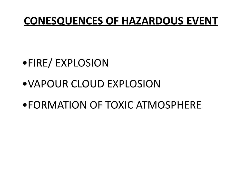 CONESQUENCES OF HAZARDOUS EVENT FIRE/ EXPLOSION VAPOUR CLOUD EXPLOSION FORMATION OF TOXIC ATMOSPHERE