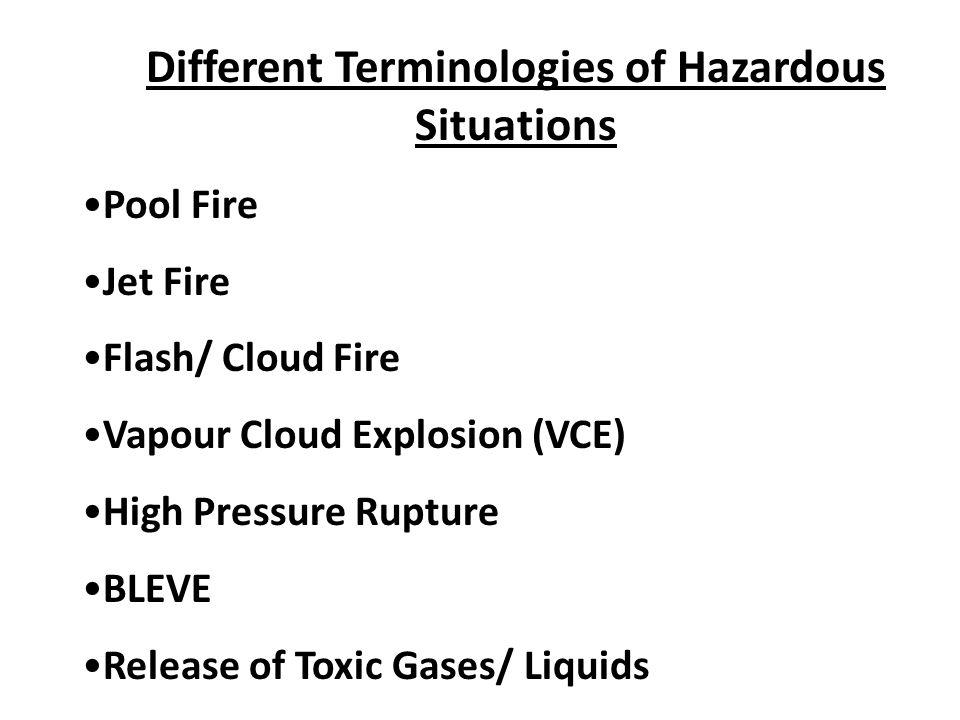 Different Terminologies of Hazardous Situations Pool Fire Jet Fire Flash/ Cloud Fire Vapour Cloud Explosion (VCE) High Pressure Rupture BLEVE Release of Toxic Gases/ Liquids