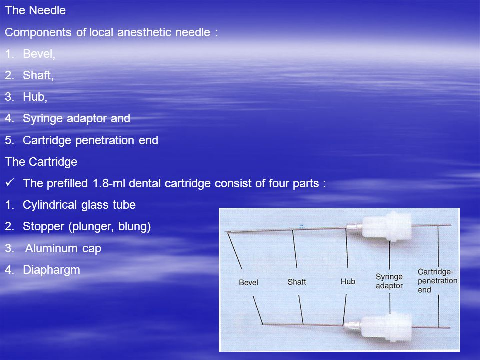 The Needle Components of local anesthetic needle : 1.Bevel, 2.Shaft, 3.Hub, 4.Syringe adaptor and 5.Cartridge penetration end The Cartridge The prefilled 1.8-ml dental cartridge consist of four parts : 1.Cylindrical glass tube 2.Stopper (plunger, blung) 3.
