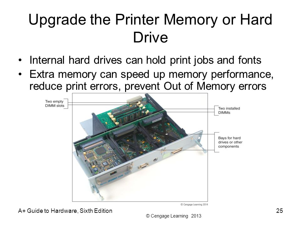 © Cengage Learning 2013 A+ Guide to Hardware, Sixth Edition25 Upgrade the Printer Memory or Hard Drive Internal hard drives can hold print jobs and fonts Extra memory can speed up memory performance, reduce print errors, prevent Out of Memory errors
