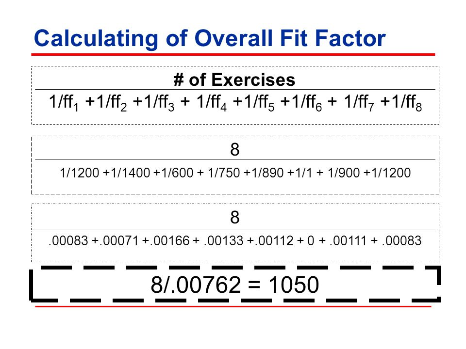 Calculating of Overall Fit Factor # of Exercises 1/ff 1 +1/ff 2 +1/ff 3 + 1/ff 4 +1/ff 5 +1/ff 6 + 1/ff 7 +1/ff 8 8 1/ / / /750 +1/890 +1/1 + 1/900 +1/ / = 1050